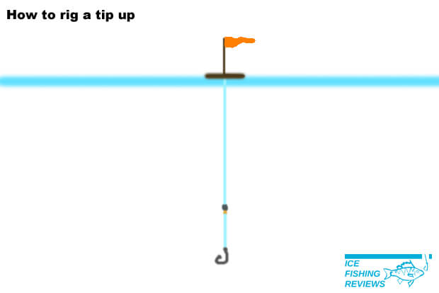 How to rig a tip up